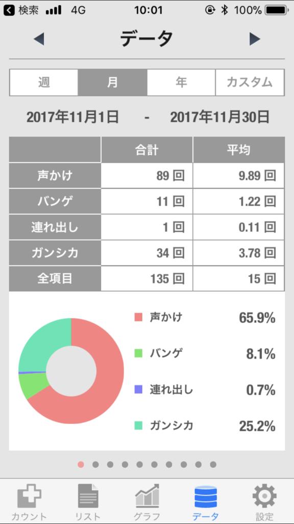 f:id:daikon-nanpa:20171203100433p:plain