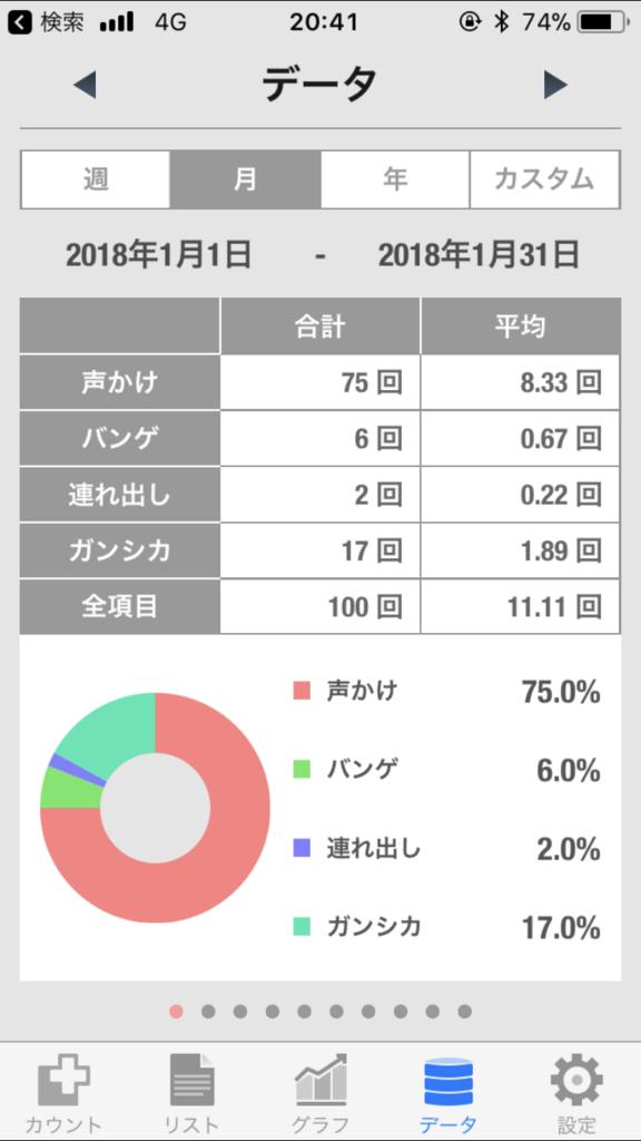 f:id:daikon-nanpa:20180208221434p:plain