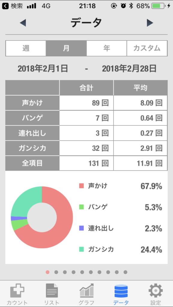 f:id:daikon-nanpa:20180305215228p:plain