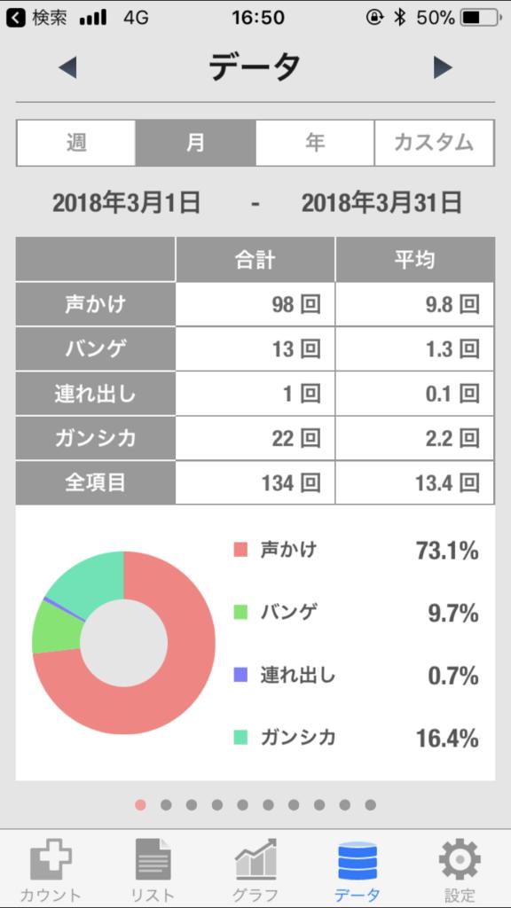 f:id:daikon-nanpa:20180401170348p:plain