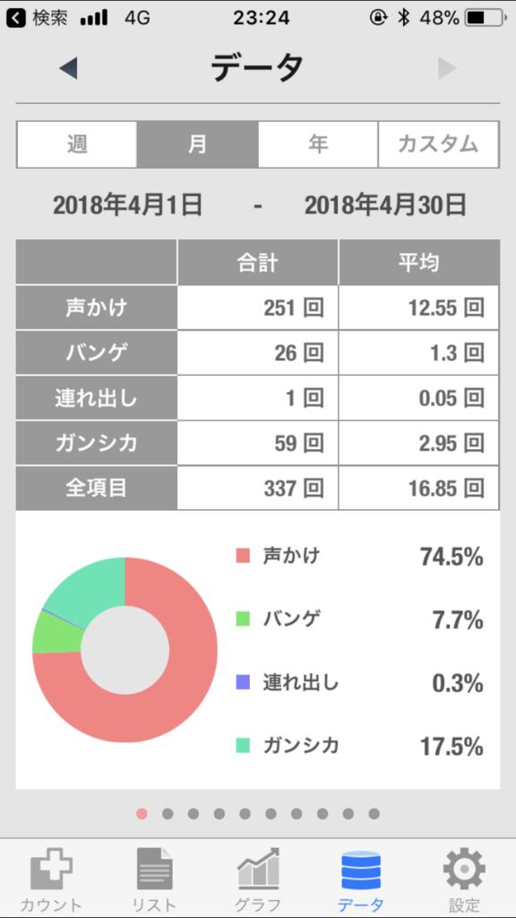 f:id:daikon-nanpa:20180429232928p:plain