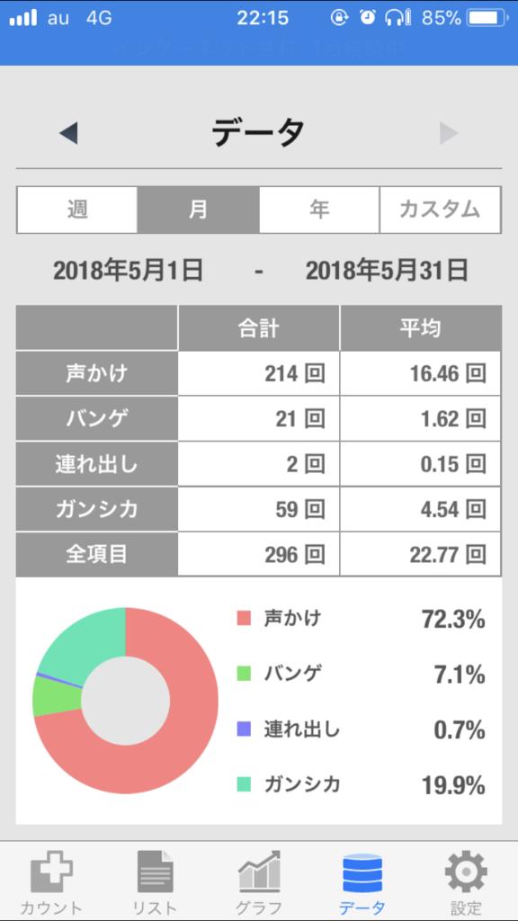 f:id:daikon-nanpa:20180526221715p:plain