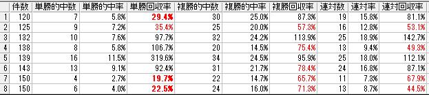 f:id:daikonnorosi710:20160619074233p:plain