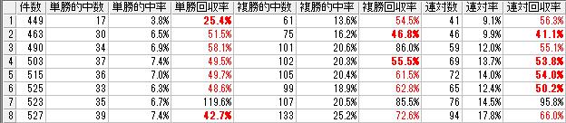 f:id:daikonnorosi710:20160619081742p:plain