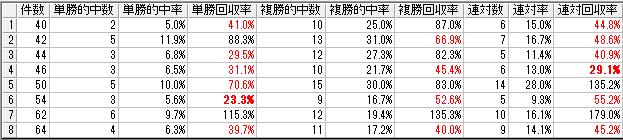 f:id:daikonnorosi710:20160623214604p:plain