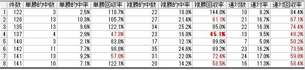 f:id:daikonnorosi710:20160702180040p:plain