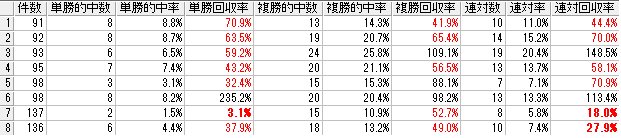 f:id:daikonnorosi710:20160702184346p:plain