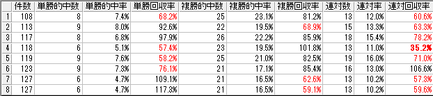 f:id:daikonnorosi710:20160709210727p:plain