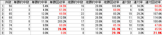 f:id:daikonnorosi710:20160717082428p:plain