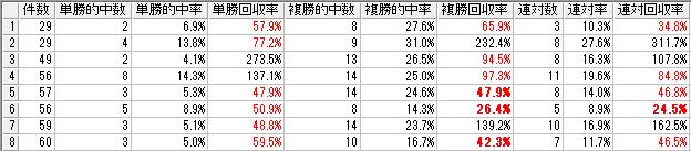 f:id:daikonnorosi710:20160726082209p:plain