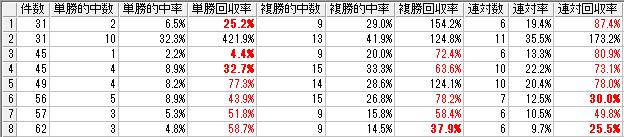 f:id:daikonnorosi710:20160726082229p:plain
