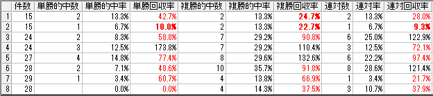 f:id:daikonnorosi710:20160726082302p:plain