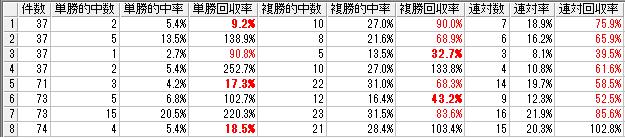 f:id:daikonnorosi710:20160726090213p:plain