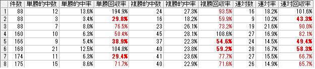 f:id:daikonnorosi710:20160726090821p:plain
