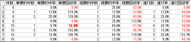 f:id:daikonnorosi710:20160726091028p:plain