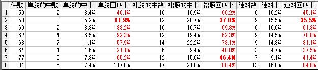 f:id:daikonnorosi710:20160729214034p:plain