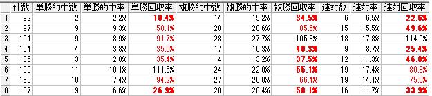 f:id:daikonnorosi710:20160729214111p:plain