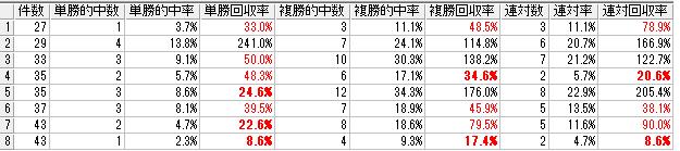 f:id:daikonnorosi710:20160729215800p:plain