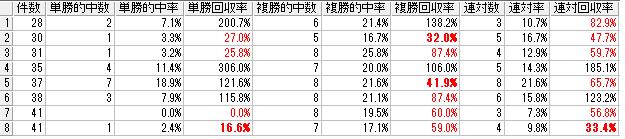 f:id:daikonnorosi710:20160729215821p:plain