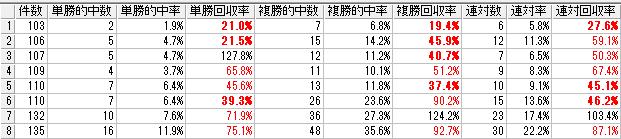 f:id:daikonnorosi710:20160730175951p:plain