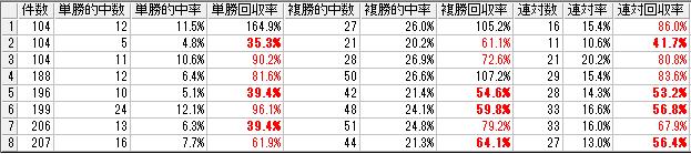 f:id:daikonnorosi710:20160813160121p:plain