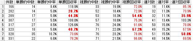 f:id:daikonnorosi710:20160816085058p:plain
