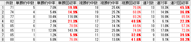 f:id:daikonnorosi710:20160821080527p:plain