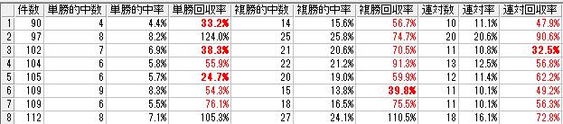 f:id:daikonnorosi710:20160828080434p:plain