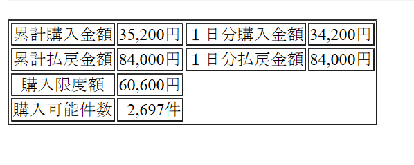 f:id:daikonnorosi710:20160904110326p:plain