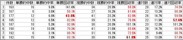 f:id:daikonnorosi710:20161001232913p:plain