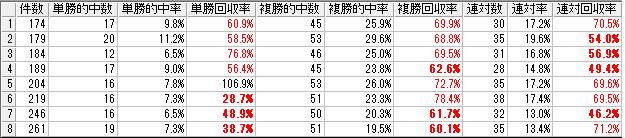 f:id:daikonnorosi710:20161015181800p:plain