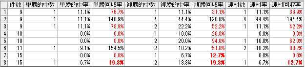 f:id:daikonnorosi710:20161023074325p:plain