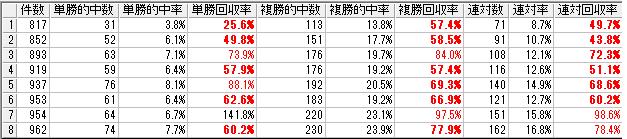 f:id:daikonnorosi710:20161112084727p:plain
