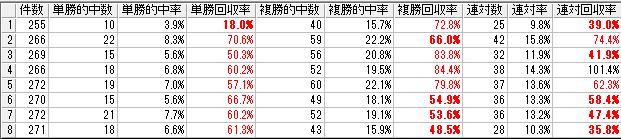 f:id:daikonnorosi710:20161123152606p:plain