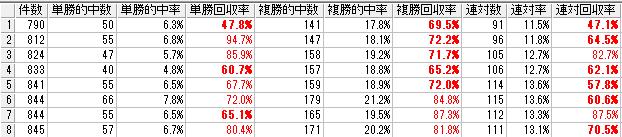 f:id:daikonnorosi710:20161123152633p:plain