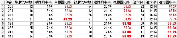 f:id:daikonnorosi710:20161123152714p:plain