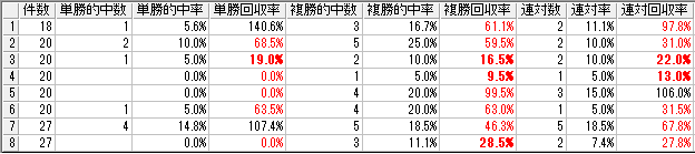 f:id:daikonnorosi710:20161123153823p:plain