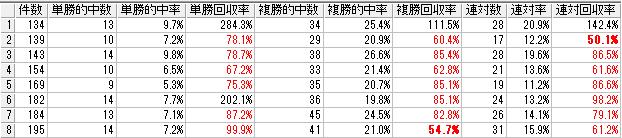 f:id:daikonnorosi710:20161126071950p:plain
