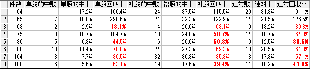 f:id:daikonnorosi710:20161126074425p:plain