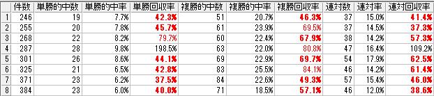 f:id:daikonnorosi710:20161126075032p:plain