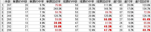 f:id:daikonnorosi710:20161127093250p:plain