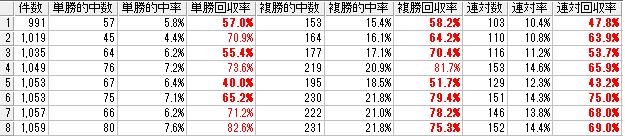 f:id:daikonnorosi710:20161211081115p:plain
