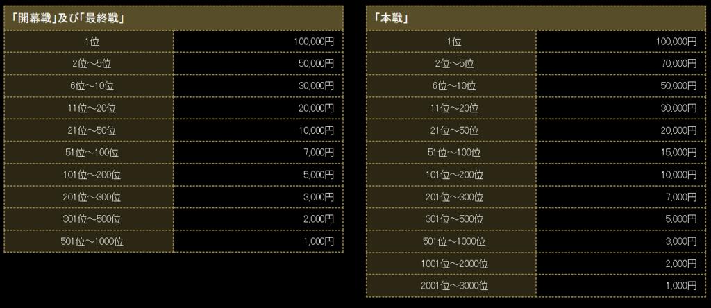 f:id:daikonnorosi710:20161215181630p:plain