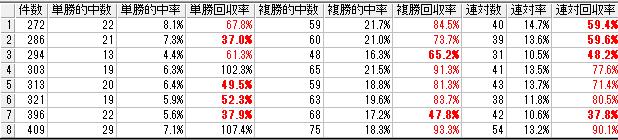 f:id:daikonnorosi710:20161224085646p:plain