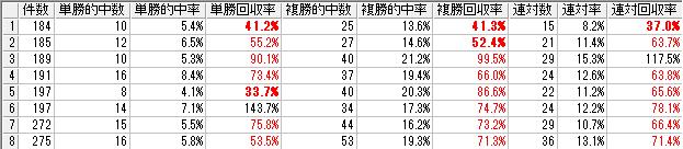 f:id:daikonnorosi710:20170114085333p:plain