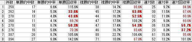 f:id:daikonnorosi710:20170114085403p:plain