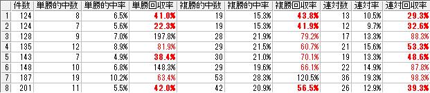 f:id:daikonnorosi710:20170114085551p:plain