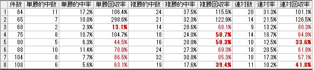 f:id:daikonnorosi710:20170114192150p:plain
