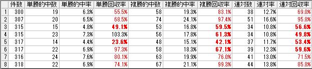 f:id:daikonnorosi710:20170115071233p:plain