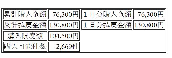 f:id:daikonnorosi710:20170128163452p:plain